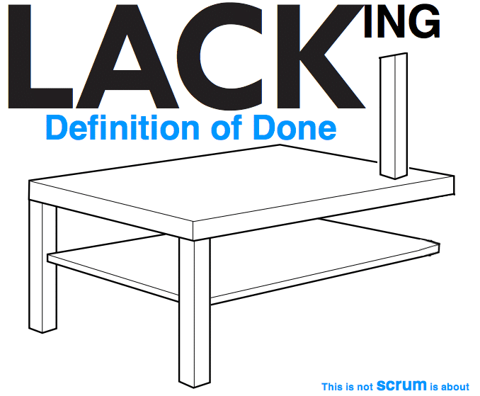 Gebrekkige Definition of Done Scrum