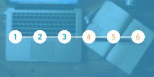 6 stappen naar Online strategie