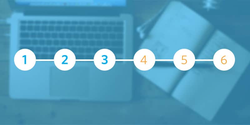 6-stappen-online-strategie